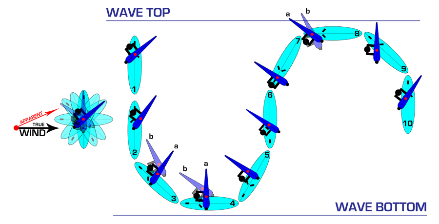 GRAPHIC-2-WAVE-1